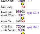 Phân tích soi cầu dự đoán xổ số lô tô miền bắc ngày 09/11