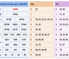 Soi cầu lô tô nhận định kq siêu chuẩn xác ngày 15/02