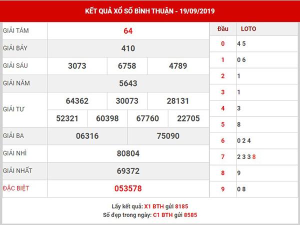 Phân tích XS Bình Thuận thứ 5 ngày 26-09-2019