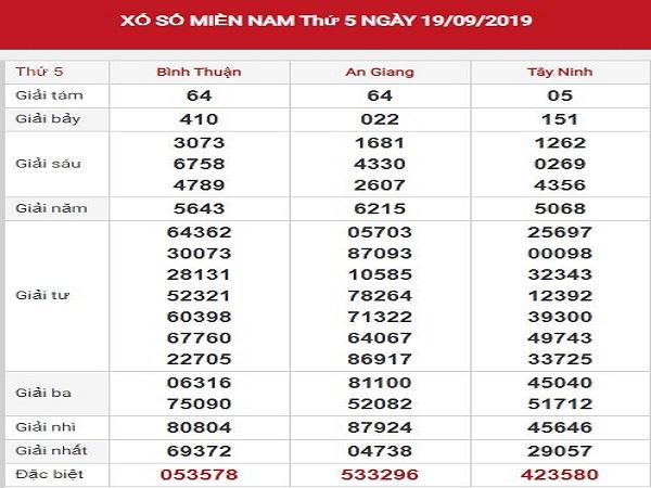 Nhận định KQXSMN ngày 26/09 chính xác từ các chuyên gia