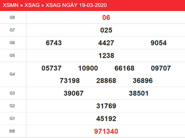 XSAG-19-3-min