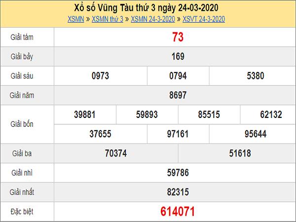 Dự đoán XSVT 31/3/2020