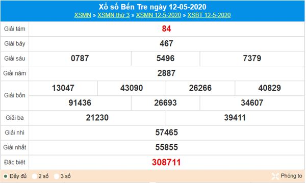 Dự đoán XSBT 19/5/2020 - KQXS Bến Tre thứ 3 hôm nay
