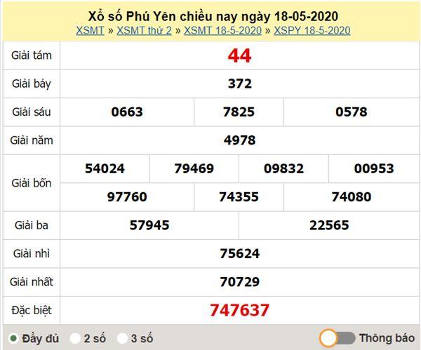 Dự đoán XSPY 25/5/2020, chốt KQXS Phú Yên thứ 2
