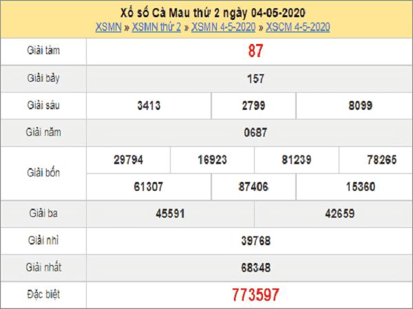 Thống kê KQXSCM- Dự đoán xổ số cà mau ngày 11/05 chuẩn xác