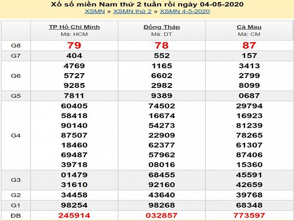 soi-cau-xsmn-5-5-2020-min