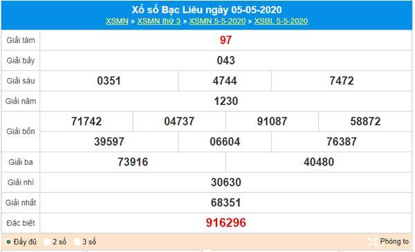 Thống kê XSBL 12/5/2020 - KQXS Bạc Liêu thứ ba