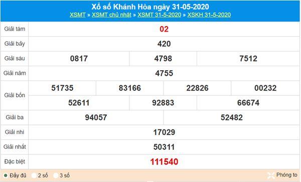 Dự đoán XSKH 3/6/2020 chốt KQXS Khánh Hòa thứ 4
