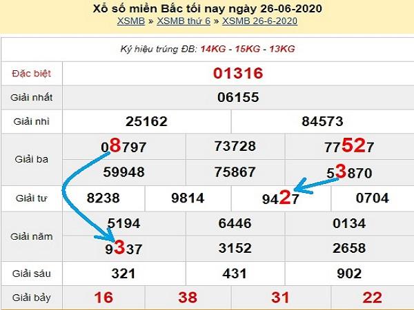 Phân tích lô tô KQXSMB- xổ số miền bắc thứ 7 ngày 27/06/2020