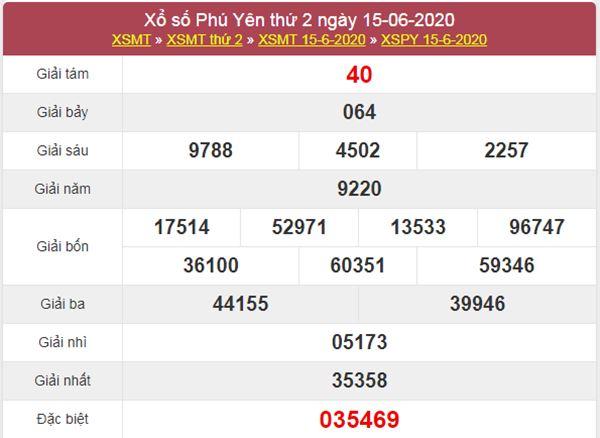 Dự đoán XSPY 22/6/2020 chốt KQXS Phú Yên thứ 2