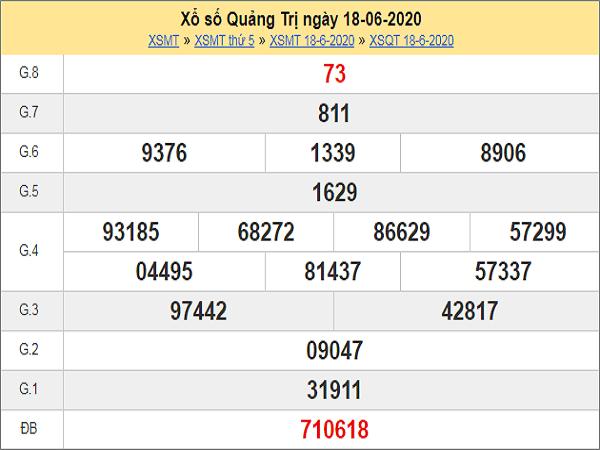 ket-qua-xo-so-quang-tri-18-6-2020-thu-5-min