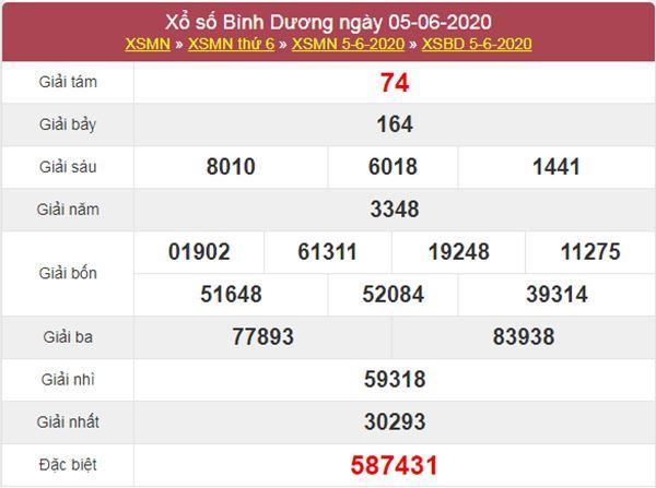 Soi cầu XSBD 12/6/2020 KQXS Bình Dương cùng các chuyên gia