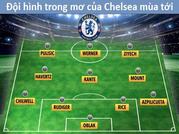 Đội hình mới của Chelsea với 6 bản hợp đồng mới