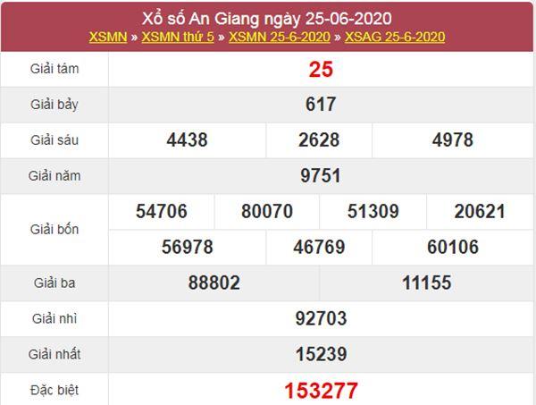 Dự đoán XSAG 2/7/2020 chốt KQXS An Giang thứ 5