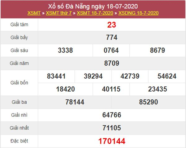 Dự đoán XSDNG 22/7/2020 chốt KQXS Đà Nẵng thứ 4