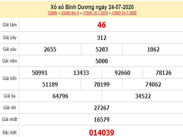 Nhận định KQXSBD- xổ số bình dương thứ 6 ngày 31/07 hôm nay