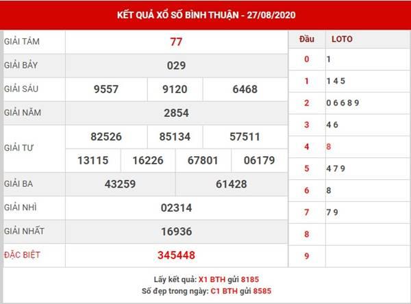 Thống kê kết quả sổ xố Bình Thuận thứ 5 ngày 3-9-2020