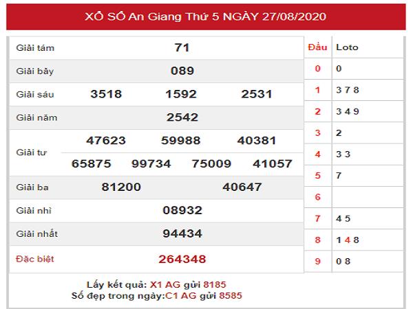 Nhận định KQXSAG- xổ số an giang thứ 5 ngày 03/09/2020 hôm nay