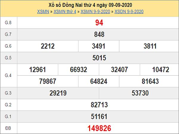 Tổng hợp phân tích KQXSDN- xổ số đồng nai ngày 16/09/2020