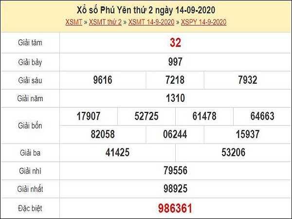 Phân tích KQXSPY ngày 21/09 - chốt kết quả xổ số phú yên thứ 2 hôm nay