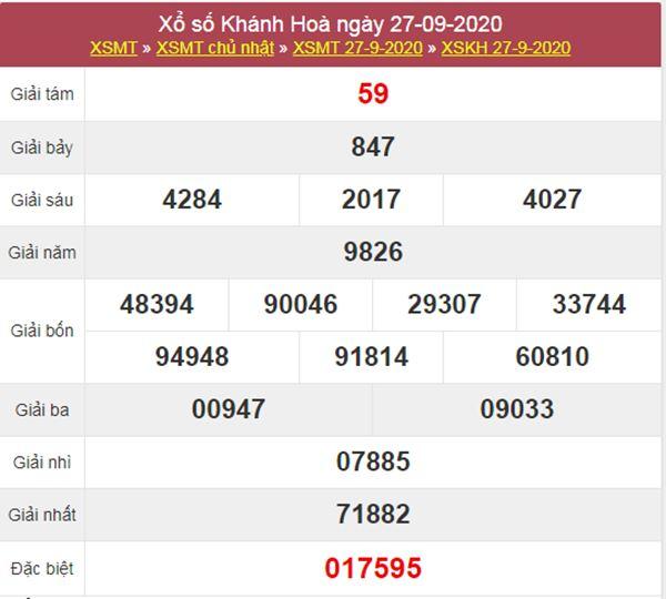 Nhận định KQXS Khánh Hòa 30/9/2020 chốt XSKH thứ 4