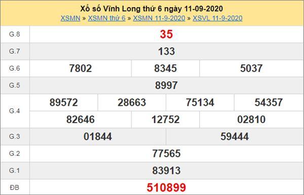 Phân tích XSVL 18/9/2020 chốt lô Vĩnh Long thứ 6 cùng chuyên gia