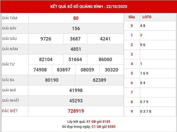 Thống kê SX Quảng Bình thứ 5 ngày 29-10-2020