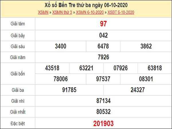 Phân tích XSBT 13/10/2020