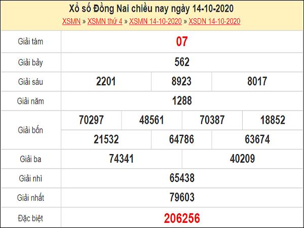Quay thử KQXS Đồng Nai ngày 21/10/2020