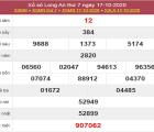 Tổng hợp thống kê KQXSLA ngày 24/10/2020- xố số long an
