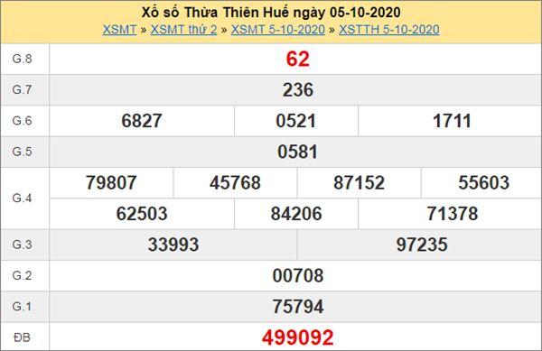 Nhận định KQXS Thừa Thiên Huế 12/10/2020 chốt XSTTH thứ 2