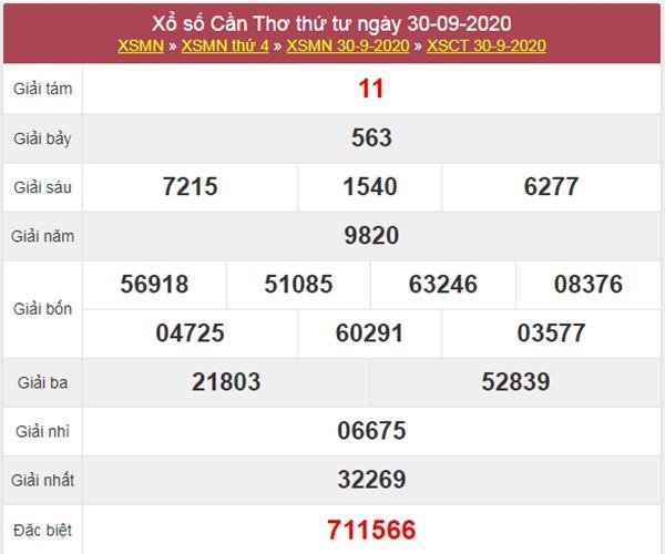 Phân tích XSCT 7/10/2020 chốt KQXS Cần Thơ thứ 4