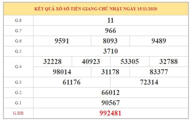 Nhận định KQXSTG ngày 22/11/2020 dựa trên kết quả kỳ trước