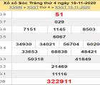 Tổng hợp dự đoán XSST ngày 25/11/2020- xổ số sóc trăng