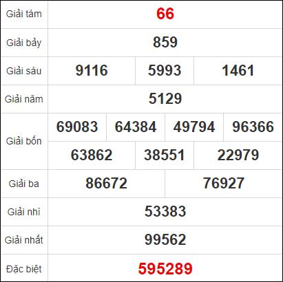 Quay thử kết quả xổ số tỉnh An Giang 12/11/2020