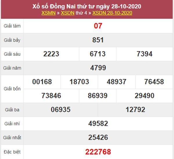 Thống kê XSDNA 4/11/2020 chốt lô số đẹp Đồng Nai thứ 4