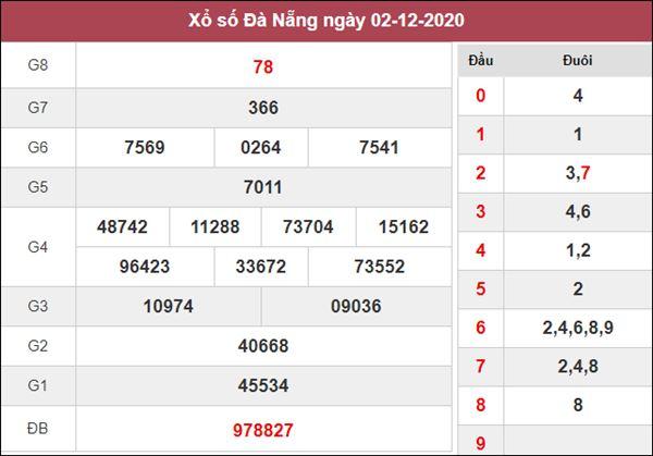 Nhận định KQXS Đà Nẵng 5/12/2020 thứ 7 siêu chuẩn xác
