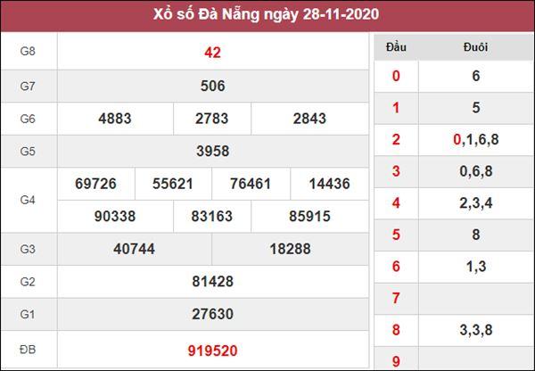 Phân tích XSDNG 2/12/2020 chốt đầu đuôi giải đặc biệt hôm nay