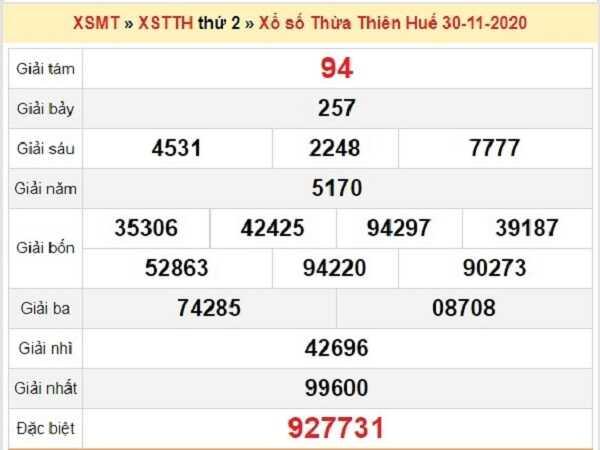 Tổng hợp dự đoán XSTTH ngày 07/12/2020- xổ số thừa thiên huế