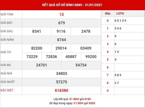 Thống kê SX Bình Định thứ 5 ngày 28/1/2021
