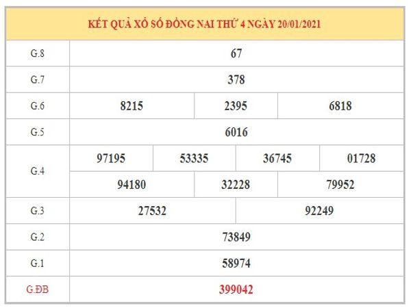 Thống kê KQXSDN ngày 27/1/2021 dựa trên kết quả kì trước