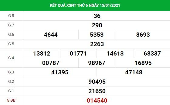 Soi cầu dự đoán XS Ninh Thuận Vip ngày 22/01/2021