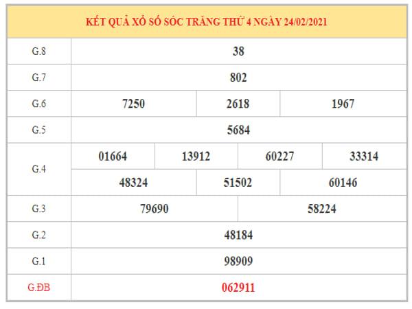 Nhận định KQXSST ngày 3/3/2021 dựa trên kết quả kỳ trước
