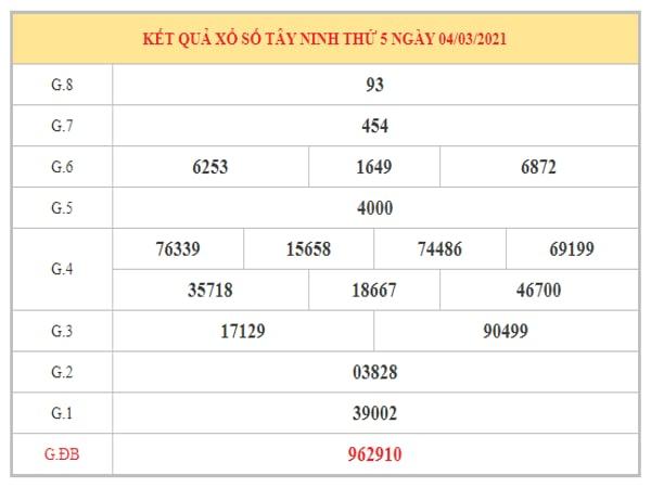 Dự đoán XSTN ngày 11/3/2021 dựa trên kết quả kỳ trước