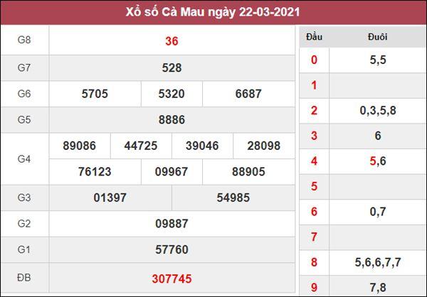Thống kê XSCM 29/3/2021 chốt bạch thủ lô Cà Mau thứ 2