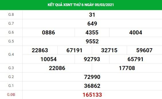 Soi cầu dự đoán XS Ninh Thuận Vip ngày 12/03/2021