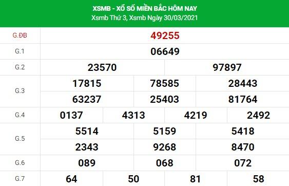 Soi cầu dự đoán XSMB Vip ngày 31/03/2021