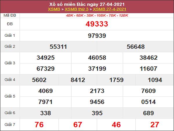 Phân tích kqxs XSMB 28/4/2021