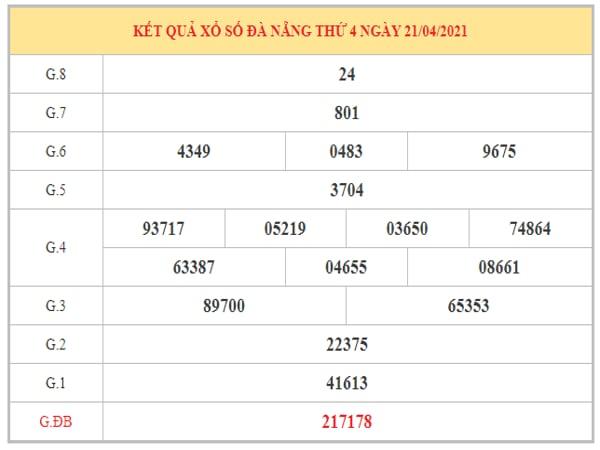 Nhận định KQXSDN ngày 24/4/2021 dựa trên kết quả kì trước
