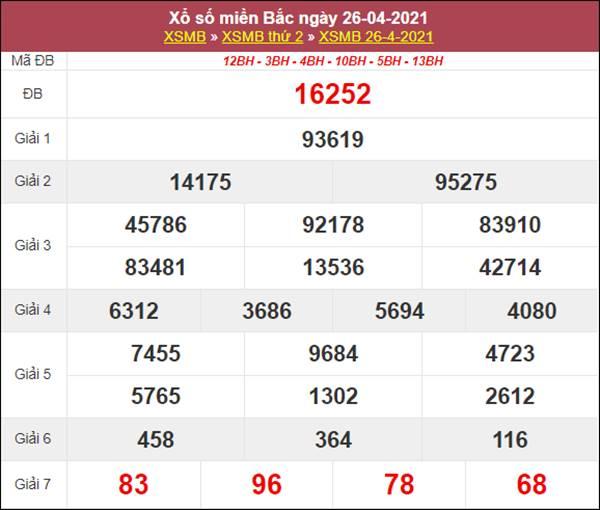 Thống kê XSMB 27/4/2021 chốt đầu đuôi lô VIP thứ 3